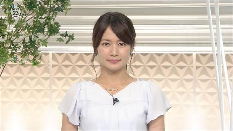 宇内梨沙アナの結婚歴や歴代彼氏元カレは?顔画像や馴れ初め・噂を調査!